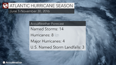 Is your Business IT Prepared For Hurricane Season?